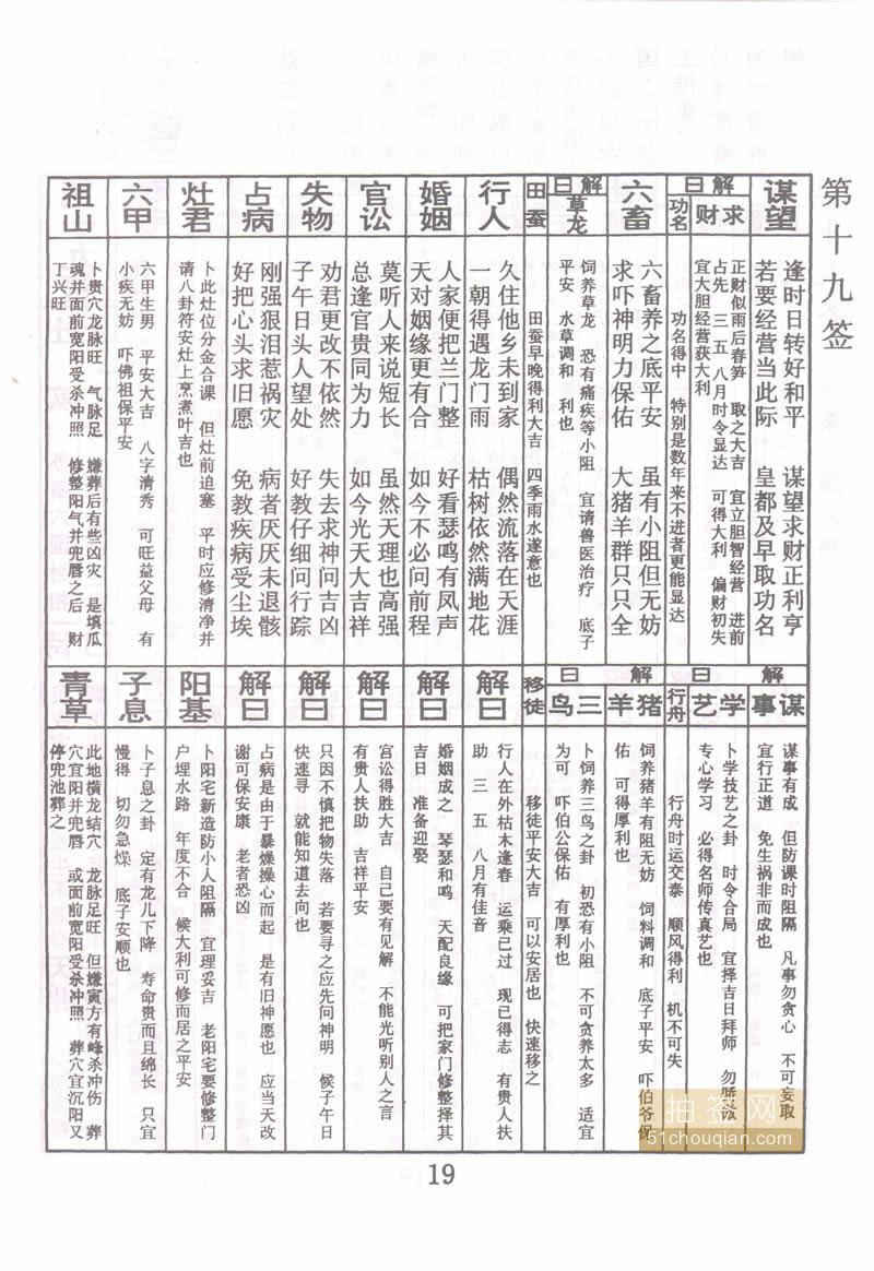 佛祖灵签 第19签:苏秦六国封相 上上签