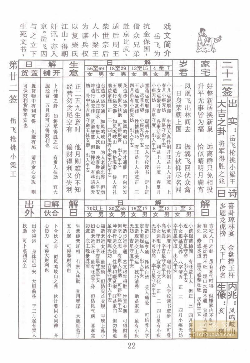 佛祖灵签 第22签:岳飞枪挑小梁王 大吉签