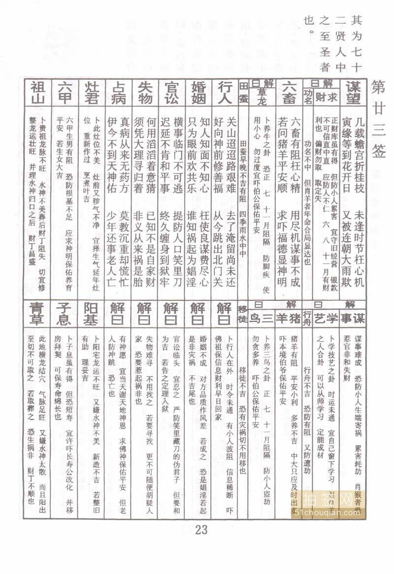 佛祖灵签 第23签:颜回短寿为圣 下下签