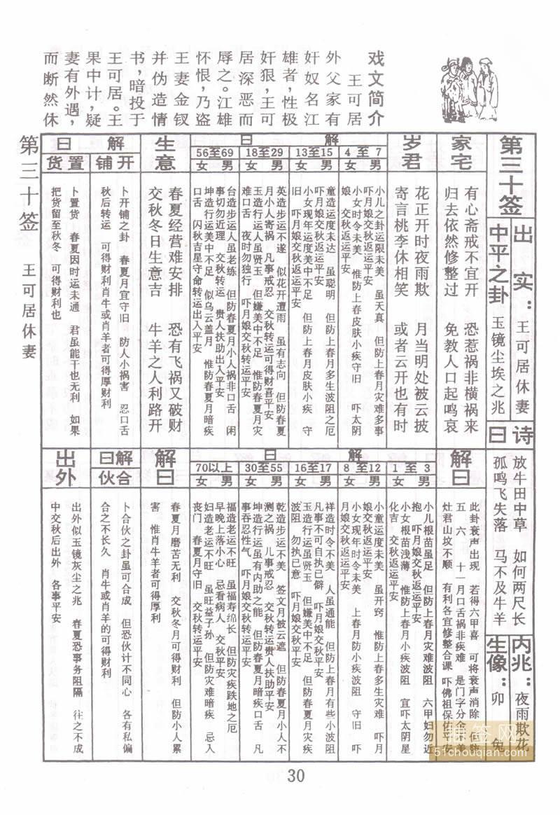 佛祖灵签 第30签:王可休妻 中平签