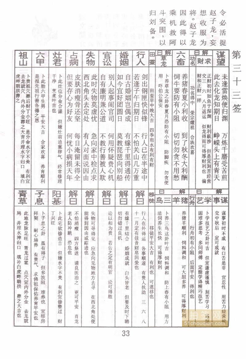 佛祖灵签 第33签:赵子龙救阿斗 上上签