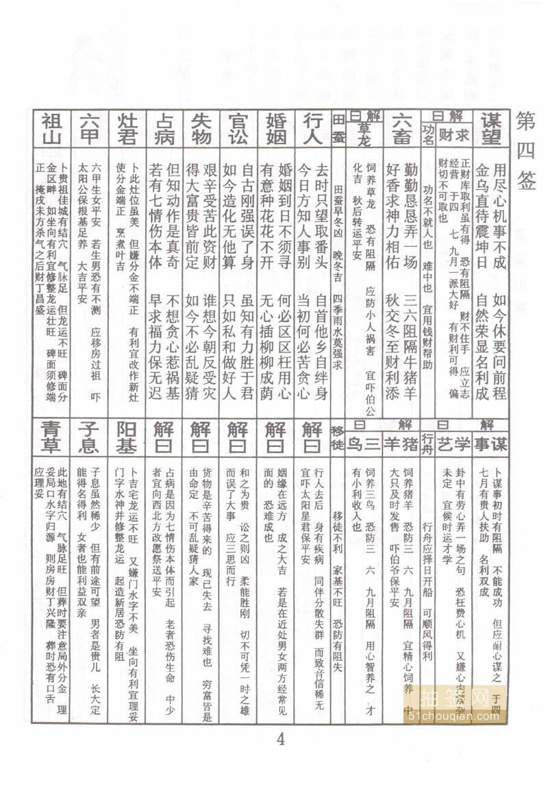 佛祖灵签 第4签:黄巢出寨 中平签