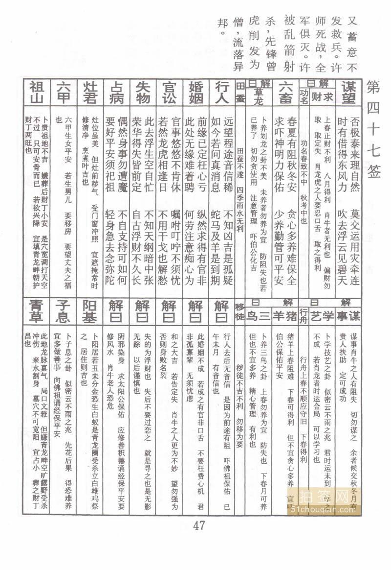 佛祖灵签 第47签:许宁祖平番 中平签