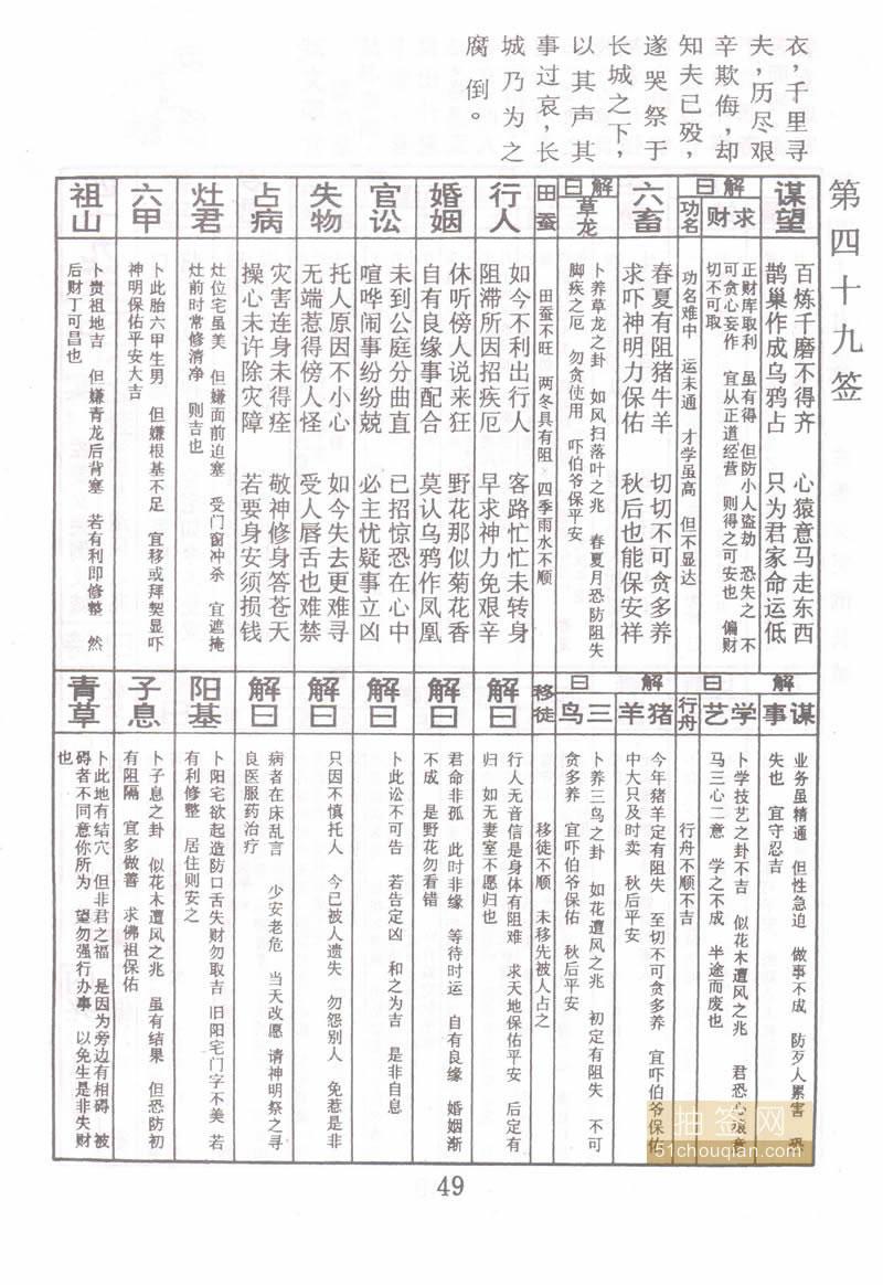 佛祖灵签 第49签:孟姜女哭倒长城 下下签