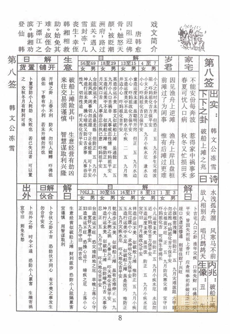 佛祖灵签 第8签:韩文公冻雪 下下签