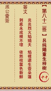 周公灵签 第82签:吕纯阳重生梓树